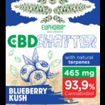 CBD SHATTER BLUEBERRY KUSH 465 mg CBD